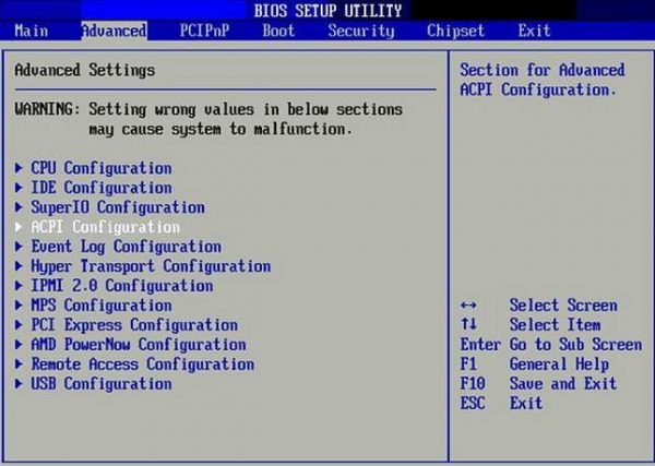 Define BIOS? How to Configure BIOS (Basic Input Output
