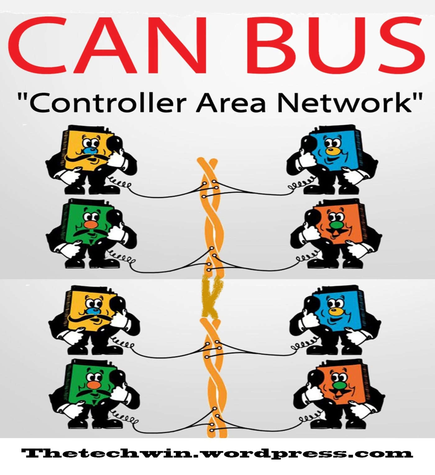 Getting Started with CAN(Controller Area Network) in Linux